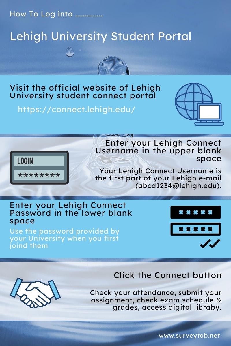 Student Portal Login Process